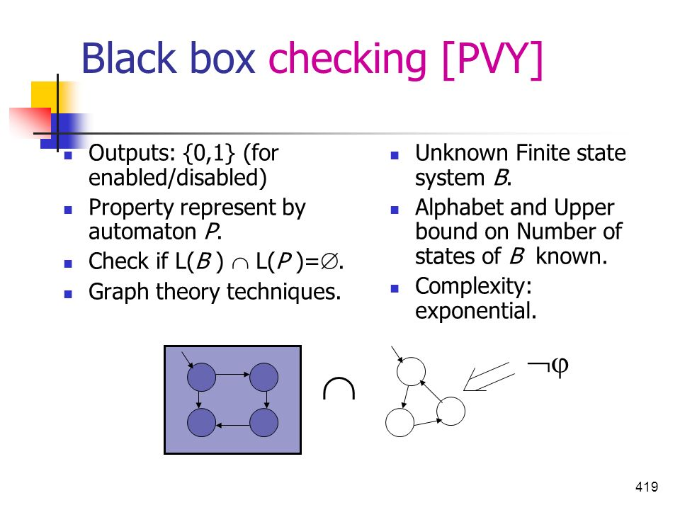 Black box checking [PVY]